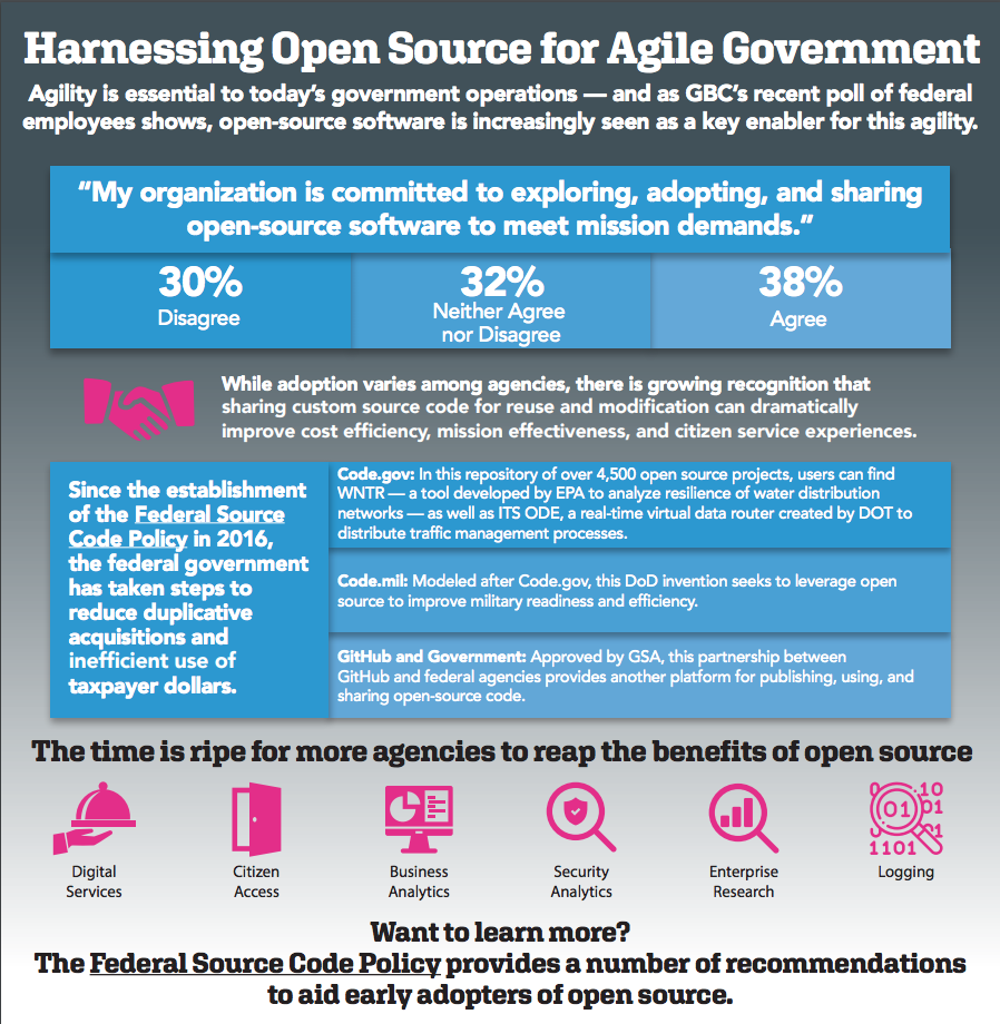 Harnessing Open Source for Agile Government - Government