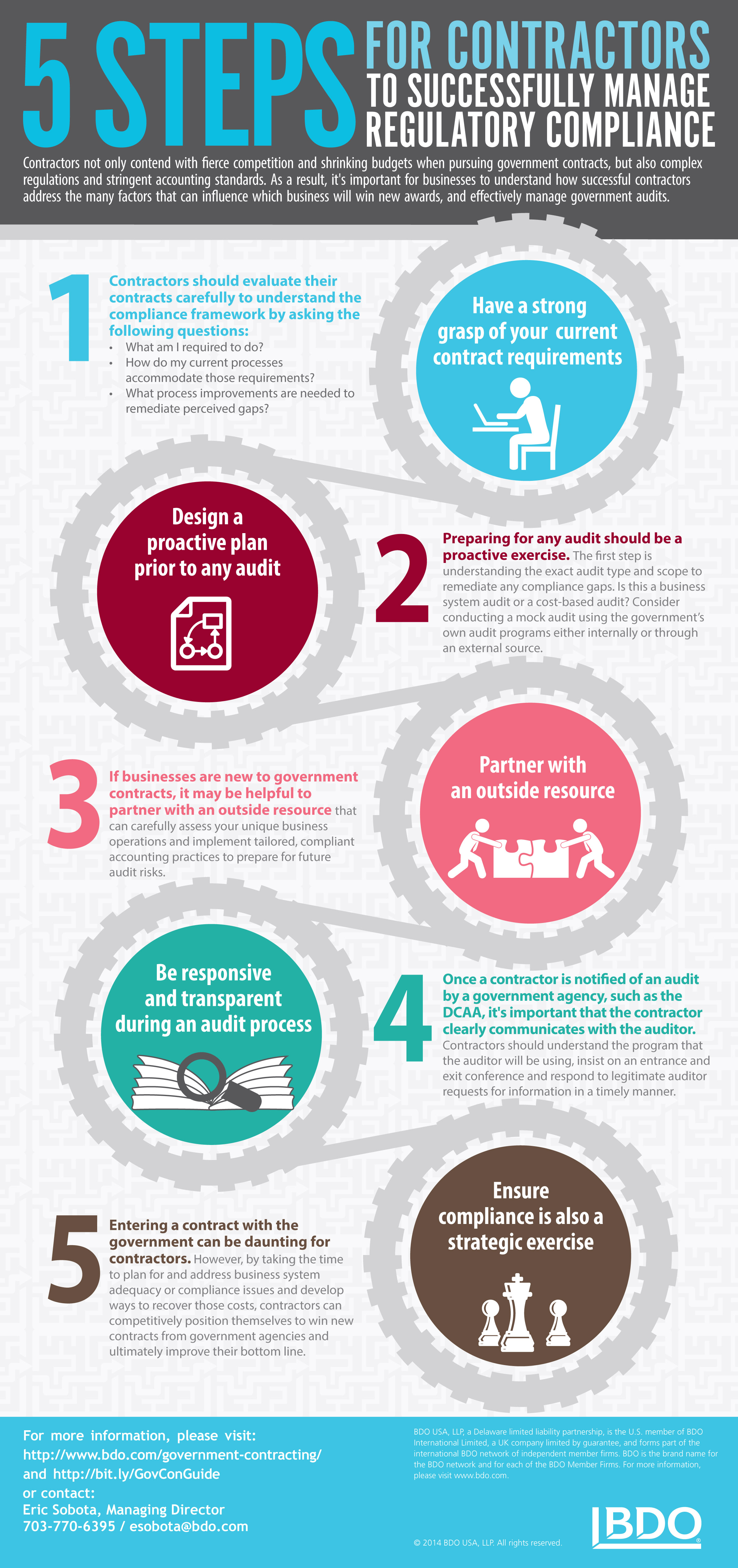 infographic five steps to manage government regulations for