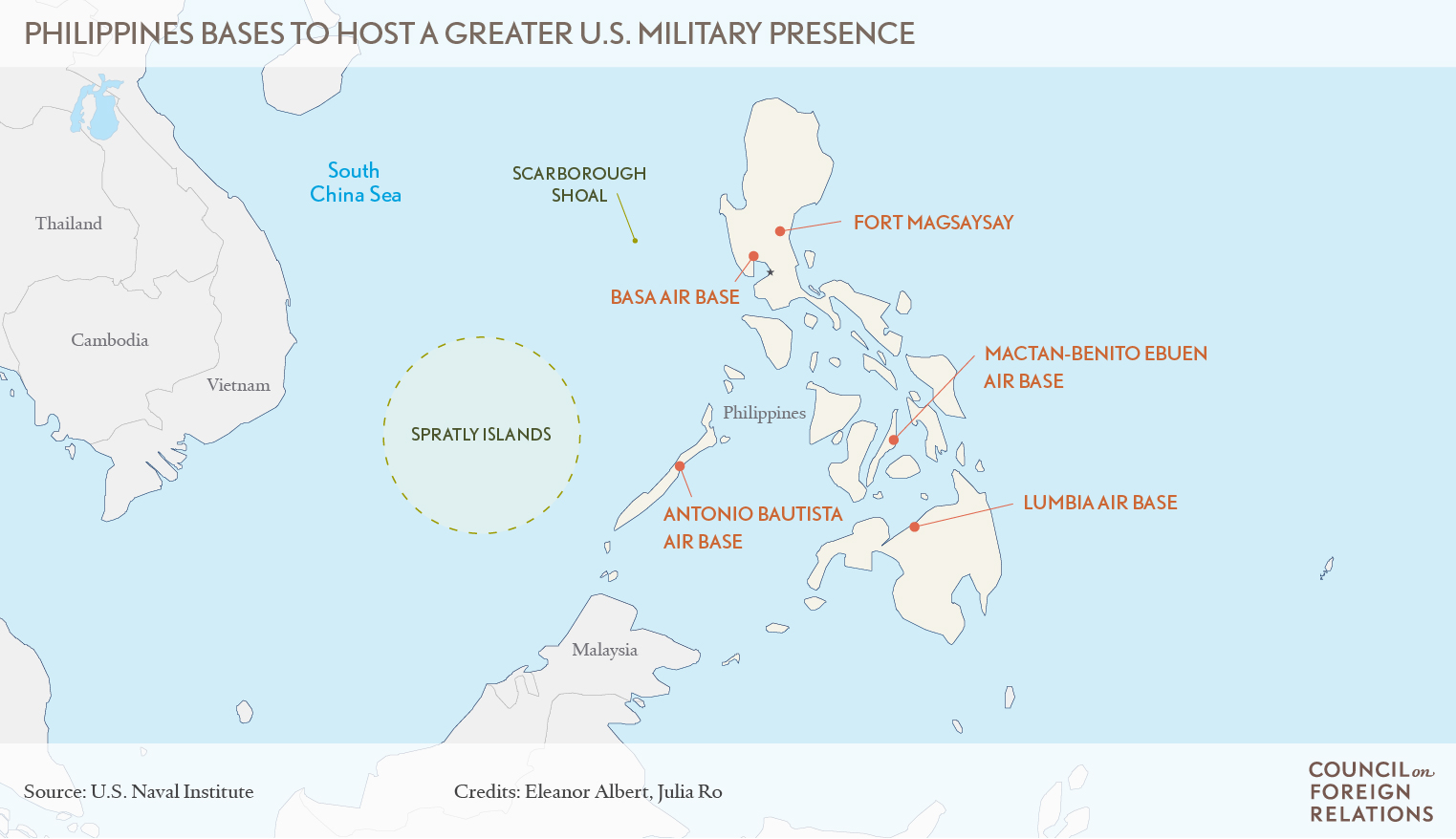 The Now And Future USPhilippines Military Alliance Defense One - Us zip code of philippines